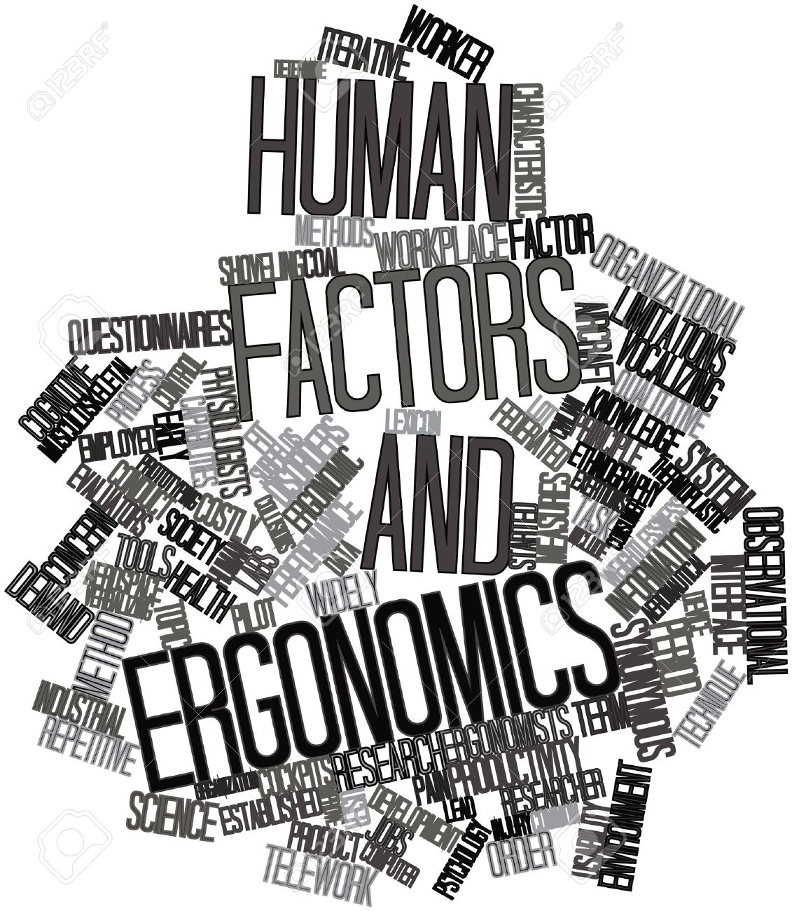 15998446-abstract-word-cloud-for-human-factors-and-ergonomics-with-related-tags-and-terms-stock-photo
